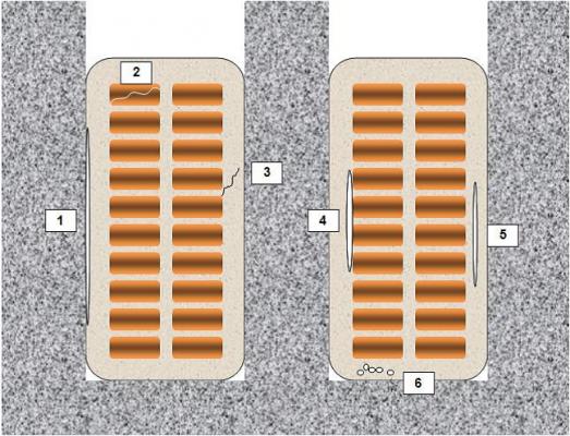 Các ví dụ về nguồn PD trong phạm vi thanh dẫn cao áp