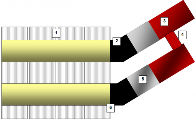 Vài ví dụ về nguồn PD trong phạm vi thanh dẫn cao áp