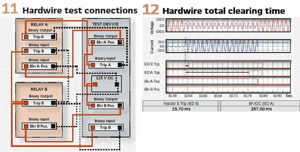 11. Hardwire test connections & 12. Hardwire total clearing time