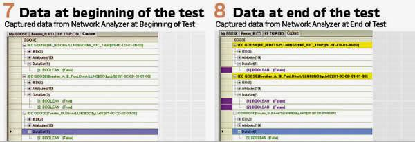 7. Data at beginning of the test & 8. Data at the end of the test