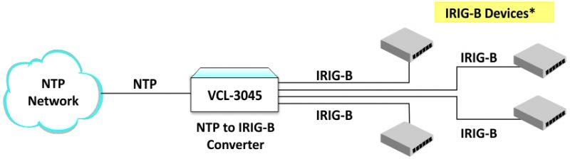 VCL-3045-D-app