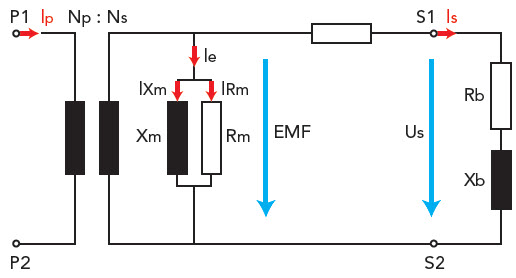 Sơ đồ mạch tương đương của một biến dòng điện thực