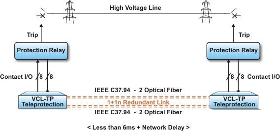 Optical- Interface-Configuration