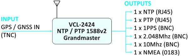 VCL-2424-D-APP
