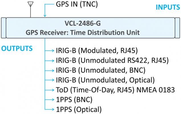 VCL-2486-G