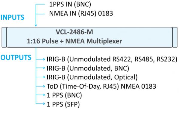 VCL-2486-M