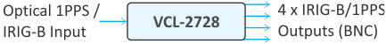 VCL-2486-R1
