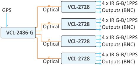 VCL-2486-R2