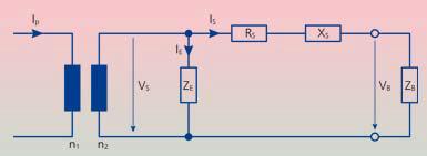 Equivalent circuit diagram of a current transformer.