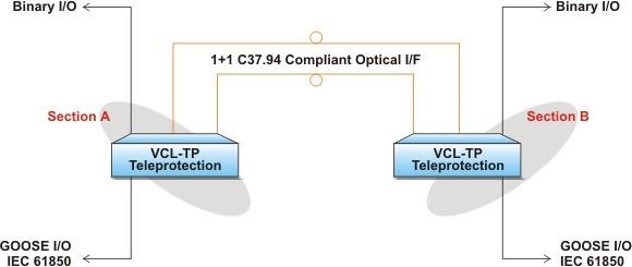 c37-94-compliant