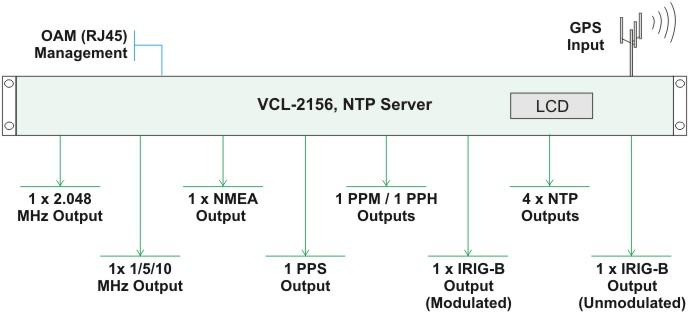 ntp-server-app