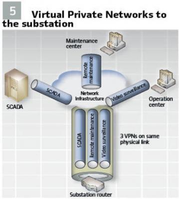 VPN den TBA
