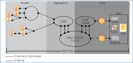 IEEE 1588_5